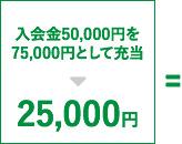 入会金50,000円を75,000円として充当