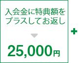 入会金に特典額をプラスしてお返し25,000円