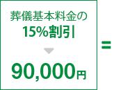 葬儀基本料金の15%割引97,200円